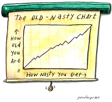Old-Nasty Chart